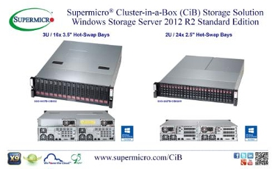 Blog Sentral S Blog Featuring Supermicro Amp Intel High