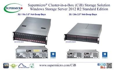 Supermicro® Exhibits Industry's Widest Range of GPU Server